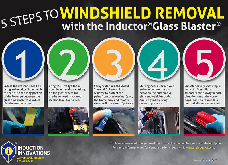5 Steps for Removing a Windshield with Induction Heating